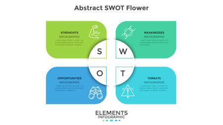 SWOT abstract flower chart with 4 colorful petals. Modern diagram for analysis of company's advantages and disadvantages and strategic planning. Flat infographic design template. Vector illustration.