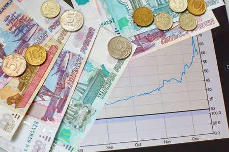 international crisis: Ruble exchange rate on international stock exchanges, financial crisis concept