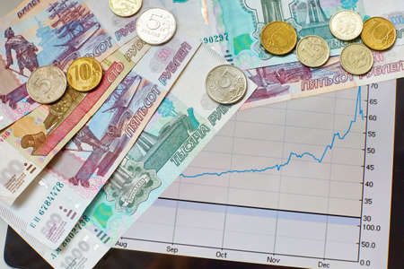 poorness: Ruble exchange rate on international stock exchanges, financial crisis concept