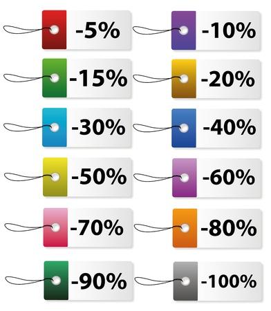 stub:  Discount pendant labels