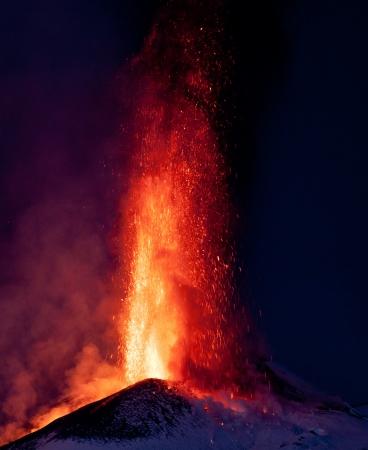 Erupcja etna
