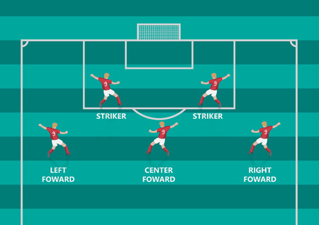 football pitch: Vector soccer attacker position on pitch flat graphic
