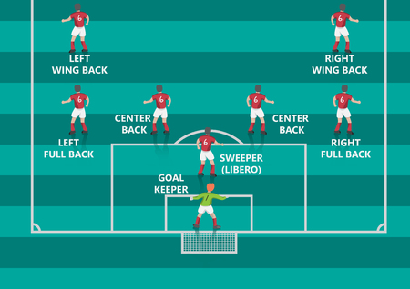 defenders: Vector soccer defender position on pitch flat graphic Illustration