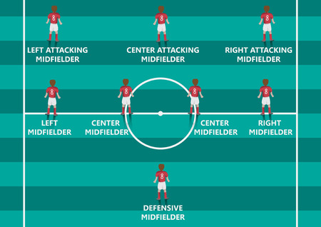attacker: Vector soccer midfielder position on pitch flat graphic