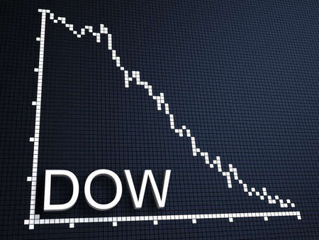 dow: dow statistic