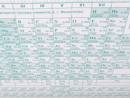 Periodic table of chemical elements with data about nuclear weight photo