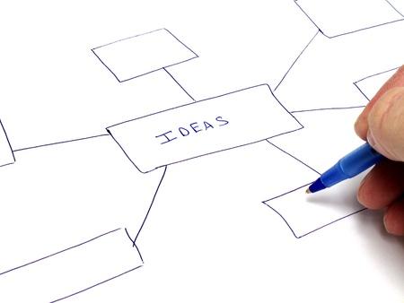 Persona escribir notas sobre papel sobre planes de ideas Foto de archivo - 9233024