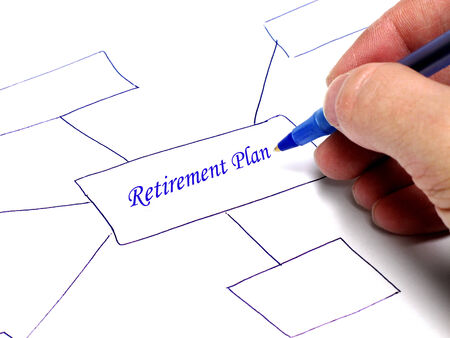 implement: Hand holding pen drawing a retirement plan thought chart