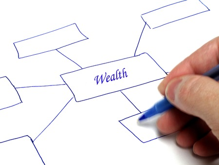 execute: Hand holding pen drawing a plan for wealth thought chart