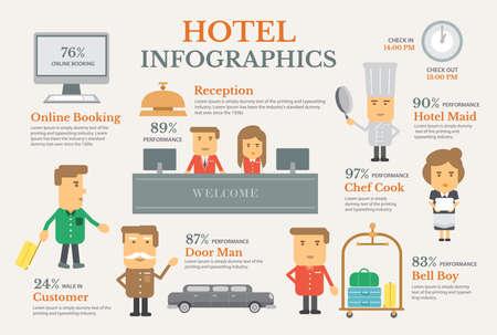 albergo: Elementi servizio alberghiero Infografica set design piatto