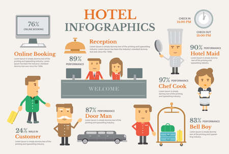 receptionist: Infographic hotel service elements set flat design