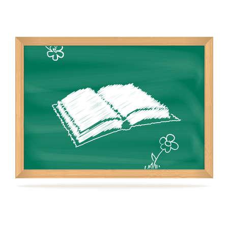 hunch: Green blackboard with chalk drawn light bulb