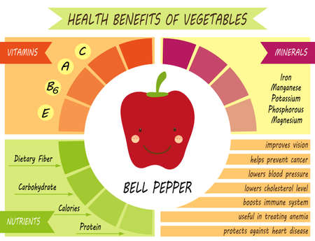 Cute infographic page of Health Benefits of vegetables