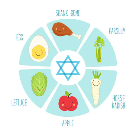 Seder plate with cute funny cartoon characters of food of Jewish holiday of Passover  イラスト・ベクター素材