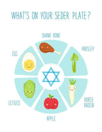 Seder plate with cute funny cartoon characters of food of Jewish holiday of Passover Ilustracja