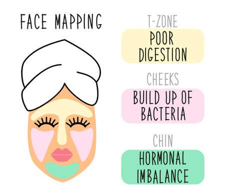 Linda infografía de mapeo facial, motivos de acné, inflamaciones o mapa de pigmentación roja