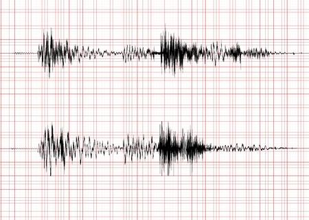 intense: sismogramma per la misurazione sismica - record su grafico di onda terremoto su carta millimetrata - diagramma di onda audio stereo