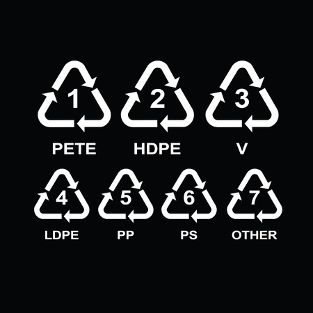 Set of recycling symbols for plastic Ilustrace