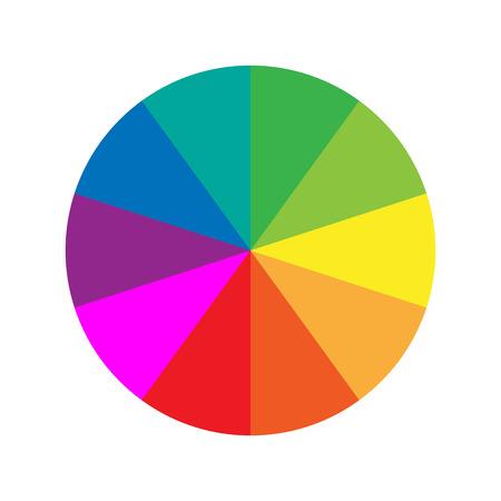 Guide de roue de couleur