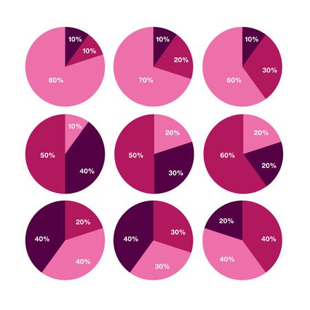 Simple business pie chart