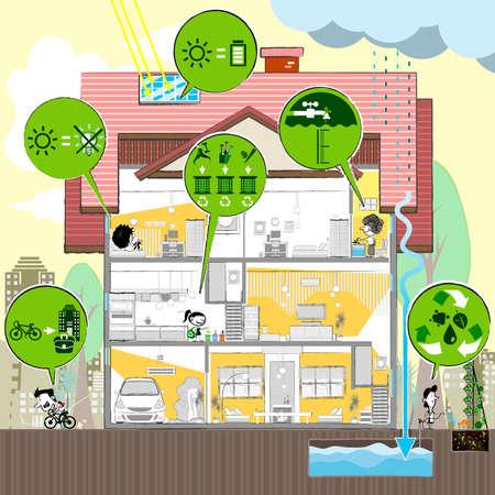 ahorro energia: Piense que el verde es acciones sencillas para preservar nuestro medio ambiente Vectores