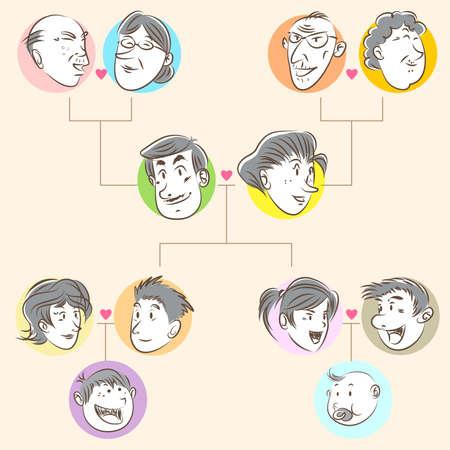 arbol geneal�gico: Family Tree Style Doodle