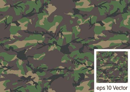 camoflage: Woodland camouflage pattern
