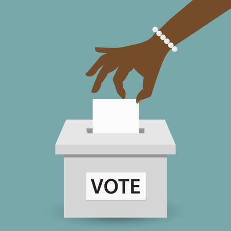 concept vote