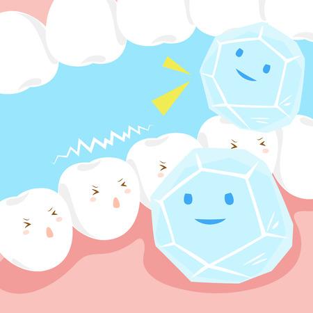 diente sensible de la historieta linda con un hielo