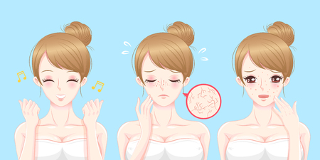 Cartoon beauty woman with skincare problem before and after.