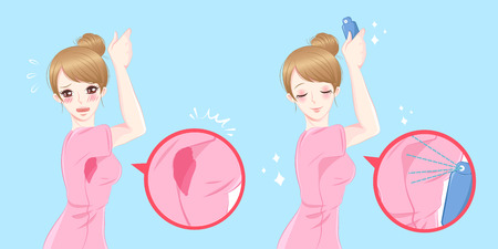 Cute cartoon women with body odor bdfore and after.