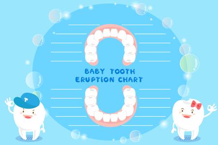 baby sick: cute cartoon healthy baby tooth eruption chart Illustration