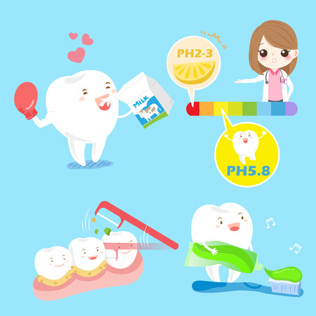 Cartoon teeth with ph value on the blue background Vectores