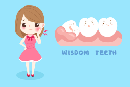 Woman with wisdom teeth Çizim