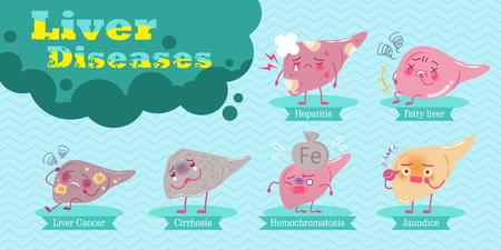 Concepto de salud de hígado de dibujos animados sobre fondo azul