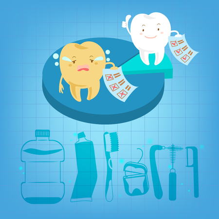 pain scale: cute cartoon tooth with health problem on blue background Illustration