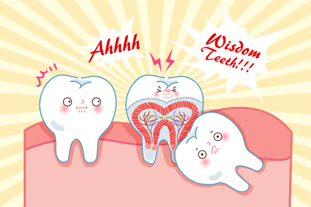 Nette Karikaturweisheitszähne mit Gesundheitskonzept Vektorgrafik