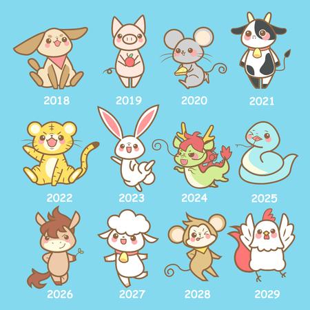 Cute cartoon animals with their corresponding year label.