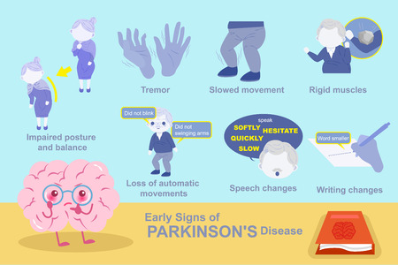 brain with early signs of parkinson disease on the blue background