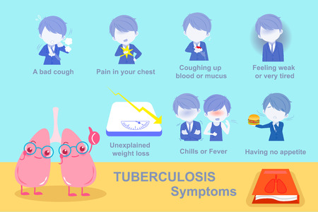 lung tuberculosis symptoms concept on the blue background