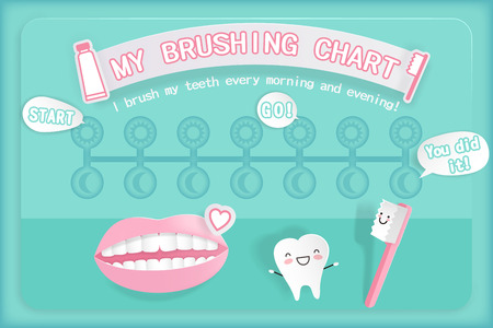 My brushing chart with dental care concept on green background