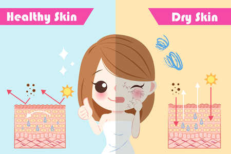 Cartoon beauty woman with skincare problem before and after