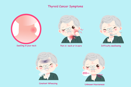 old man with thyroid cancer on the blue background