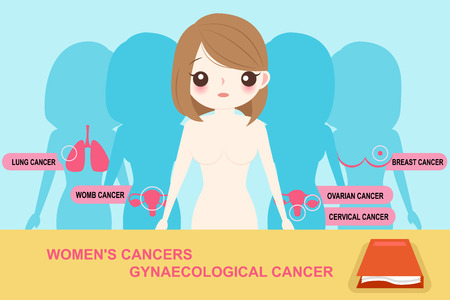 woman cancer concept on the blue background