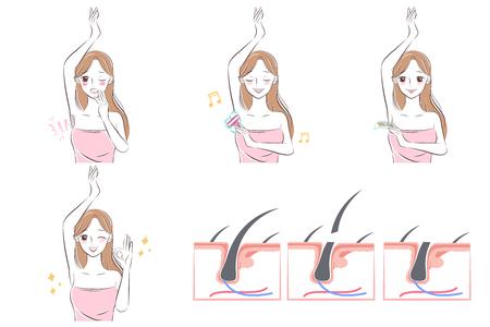 femme mignonne de bande dessinée avec un problème de ligne de bikini avant et après