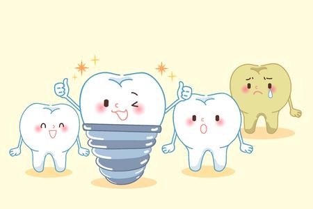 Zahn mit Zahnpflege auf dem gelben Hintergrund