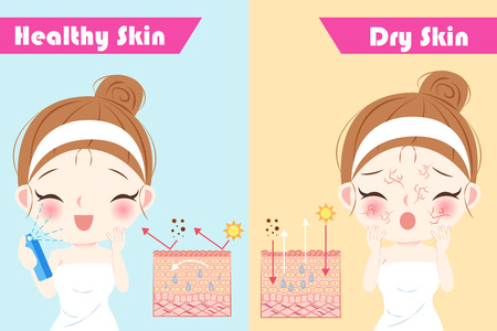 cartoon beauty woman with skin care problem before and after 일러스트