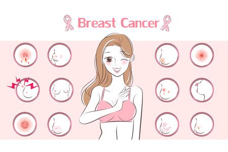 femme avec un symptôme de cancer sur le fond rose