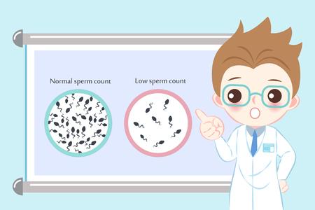 Médico con concepto de recuento de espermatozoides sobre el fondo azul. Ilustración de vector