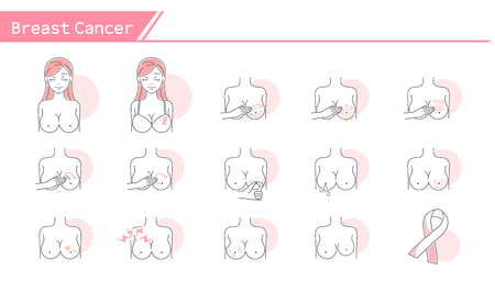 Jeu d'icônes de concept de cancer du sein - Série de lignes simples Vecteurs